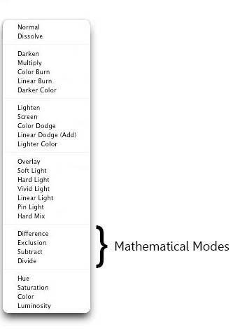 mathematial-blend-mode-tutorial-1